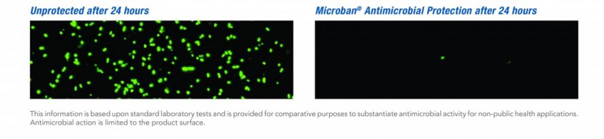 Antimicrobial Countertops