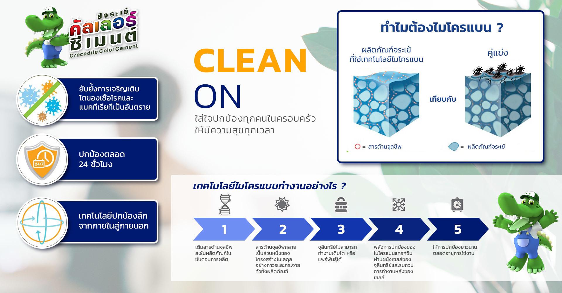 infographic_thai.jpg#asset:5064