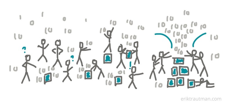 AI Assisted, Enabled or Driven stick figures by Erik Trautman