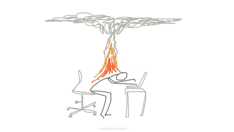 How to Fix and Avoid Burnout   Entrepreneurship, Business