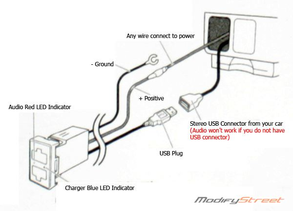 USB ADP HON g?refresh usb charger audio port interface for 2007 2009 honda crv re3 blank Honda CR-V Sketch at edmiracle.co