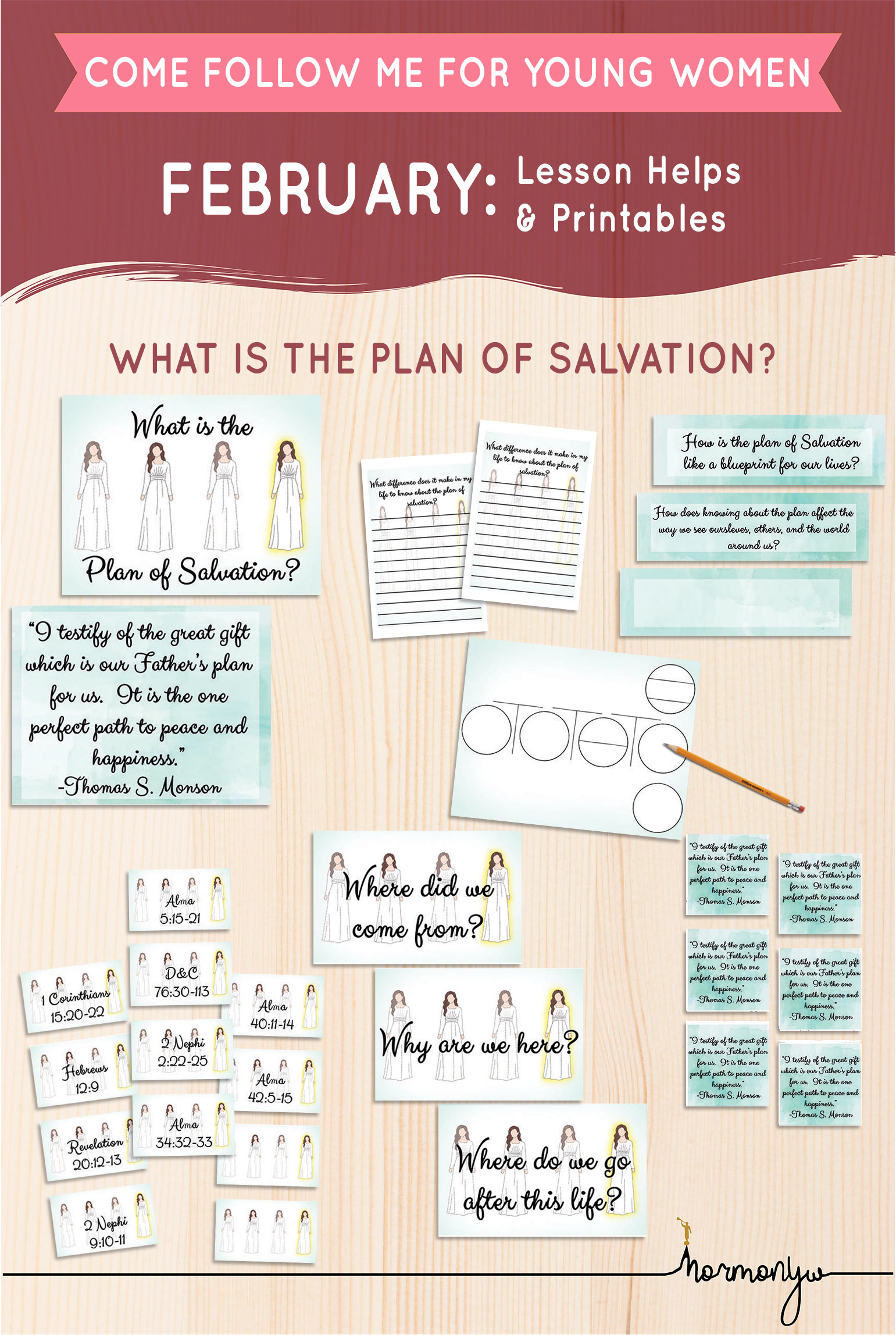 Collage of lesson helps for Come Follow Me LDS Young Women Sunday lesson. February: The Plan of Salvation, What is the plan of salvation?