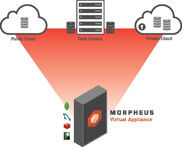 image of Morpheus diagram