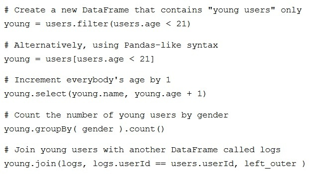 young=users[users.age < 21]