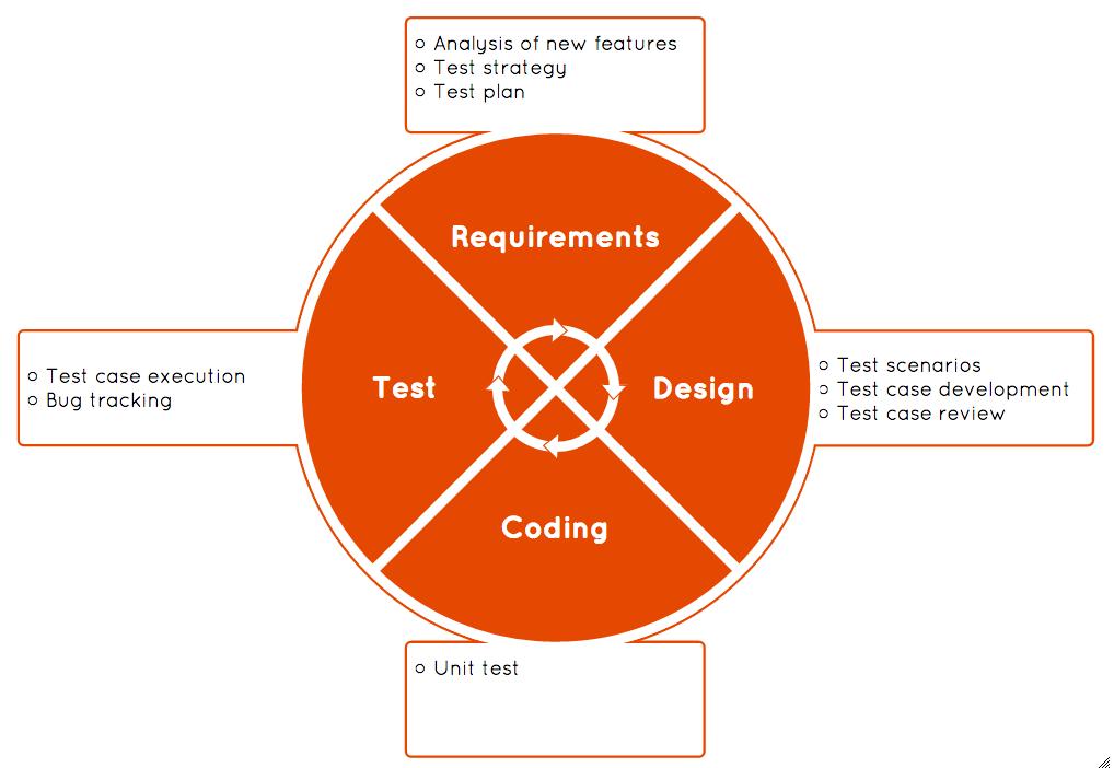 agile-testing-side-03