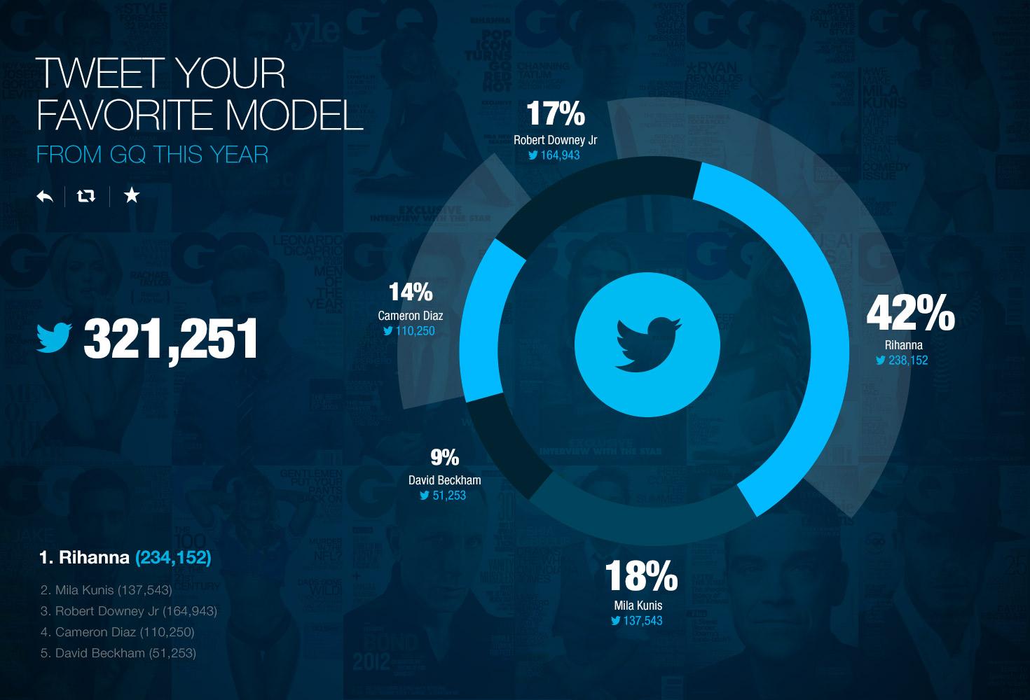 twitter-visualization-blog-3