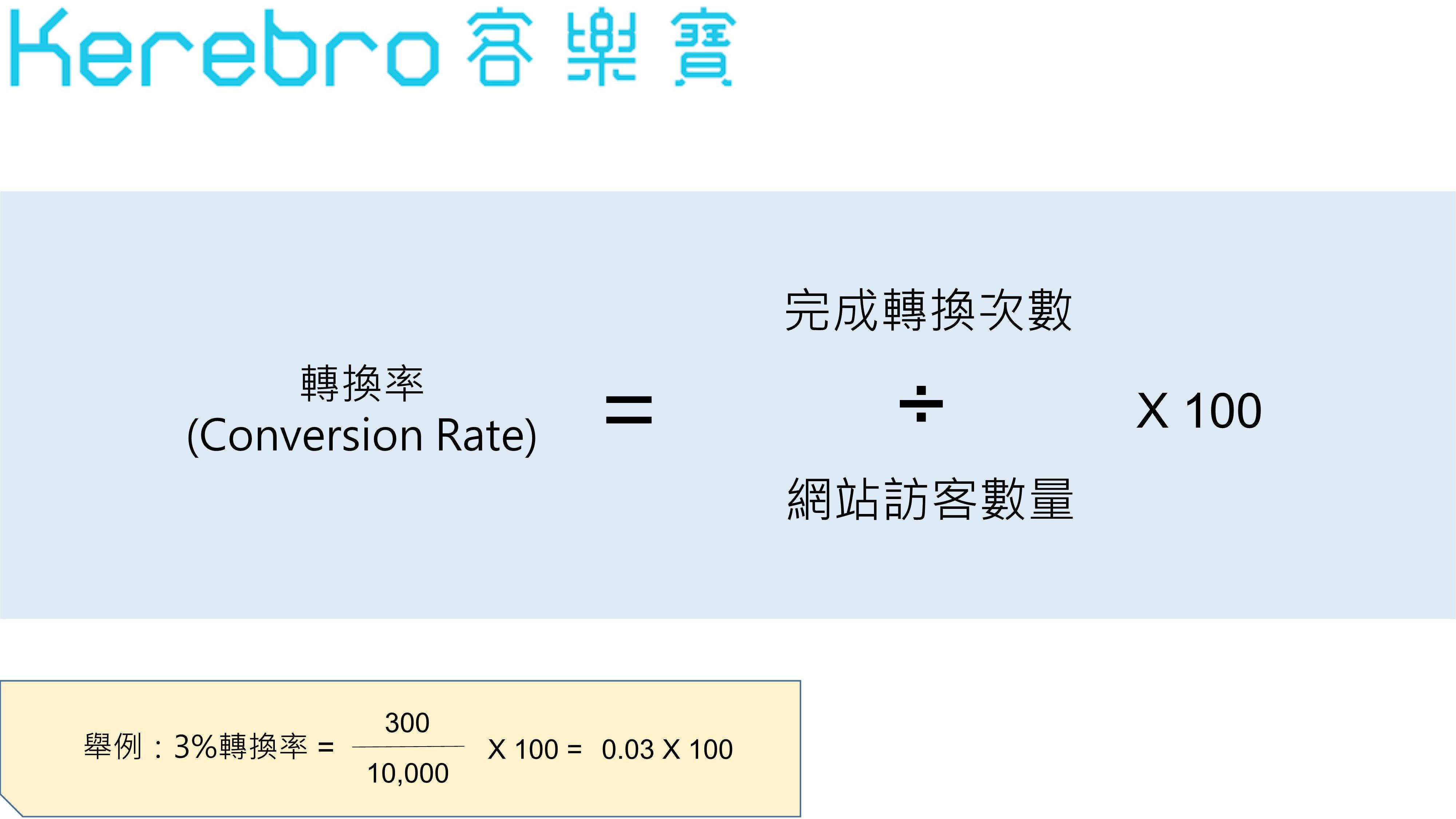 轉換率計算公式