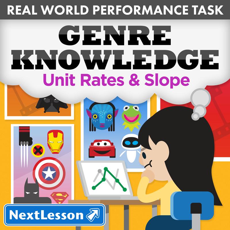 Genre Knowledge Math Movie Genres Nextlesson