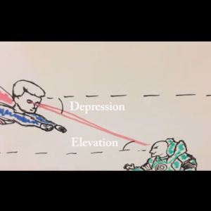 Learn about angles of depression and elevation.