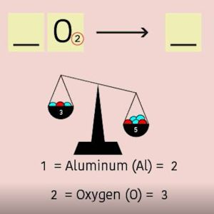 Learn about balancing chemical equations.