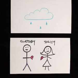Learn about weather symbolism in The Great Gatsby.