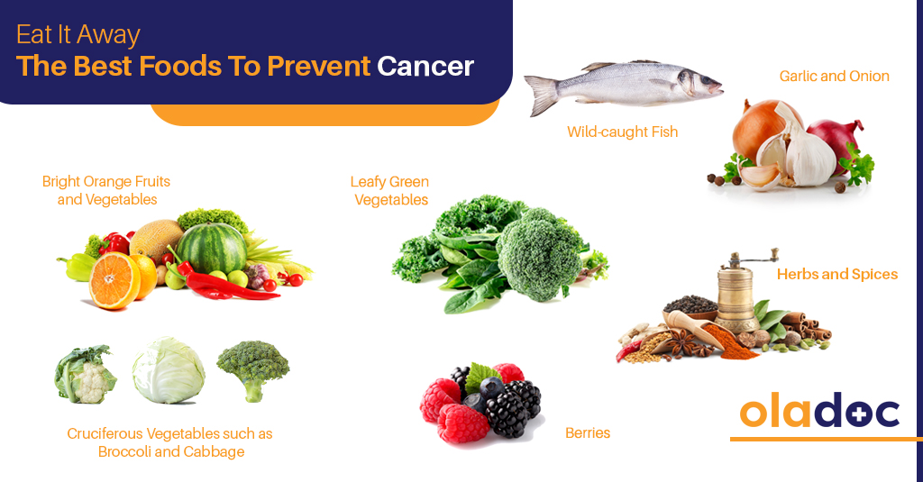 Eat It Away: The Best Foods To Prevent Cancer | Diet and