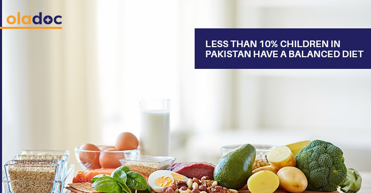 Less than 10 Percent of Kids in Pakistan Have Balanced Diet