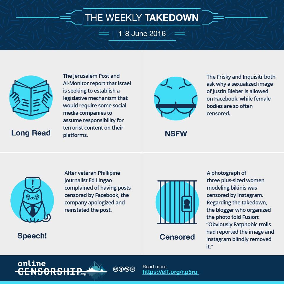 June8 weekly takedown 01