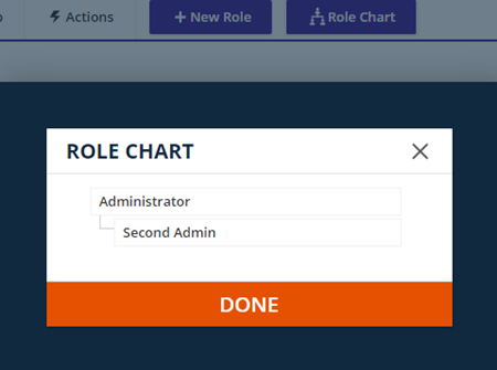 role chart button