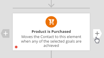 Add an additional Goal next to an existing Goal