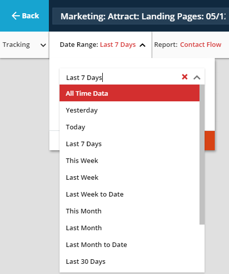 Select a date range from the date range drop down