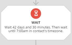 wait filters make the Contact wait for a specified number of days and hours