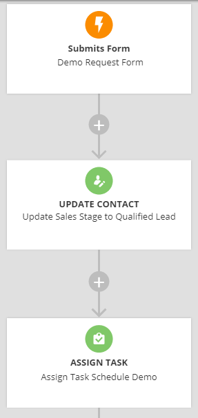 using the Update Contact Campaign Element to change the value of the dropdown field