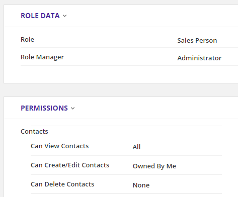 Card View depends on being able to see the Contacts in Role Permissions
