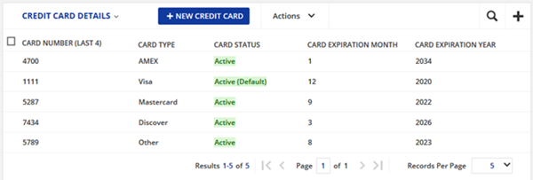 The credit card details section on the Purchases tab in the Contact Record