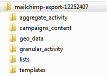 MailChimp Data Backup Folders