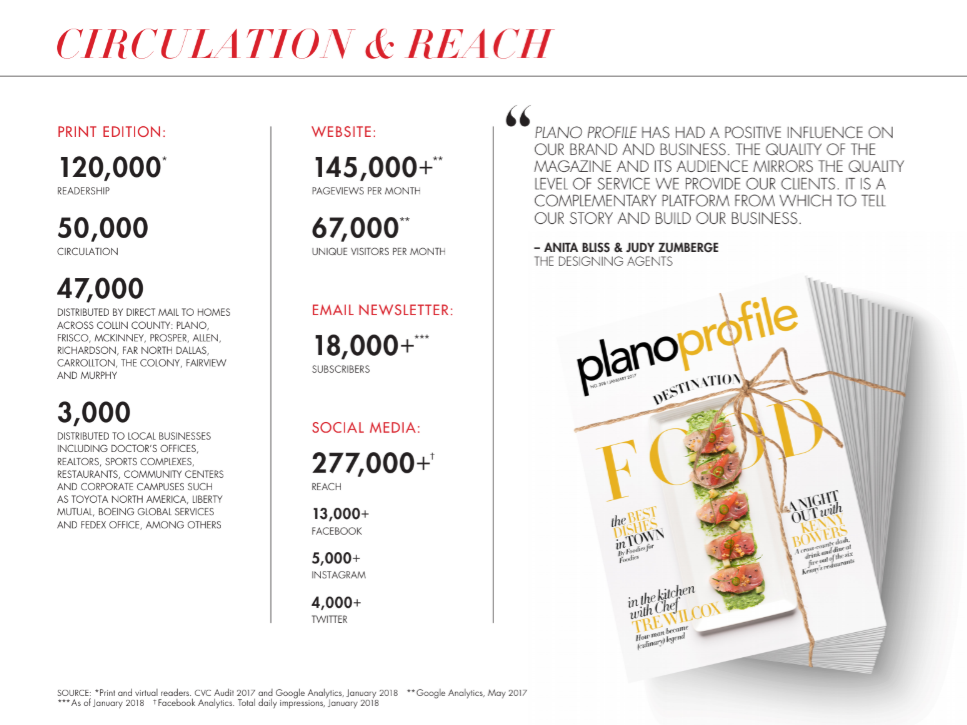 Plano Profile magazine