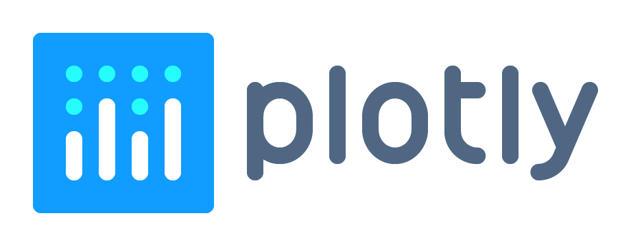 Data Visualization In R With plotly — Steemit