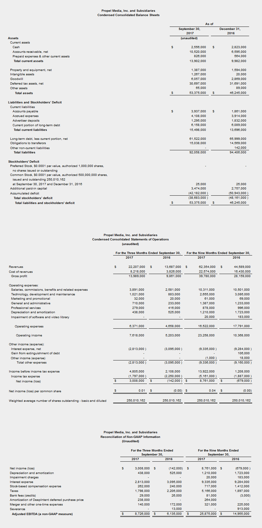 stats-03-31