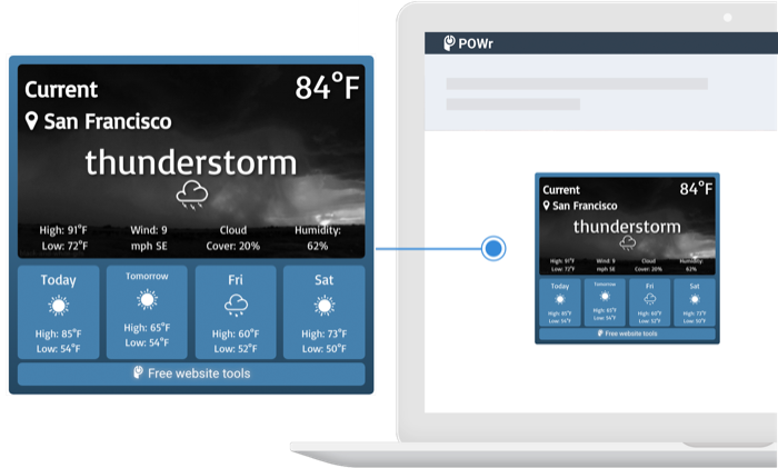 Add Weather to Drupal