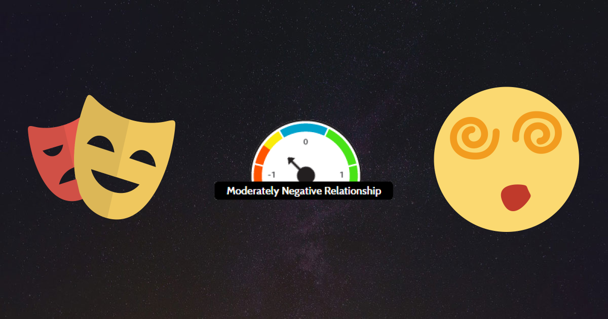 Higher Overall Mood Predicts Moderately Lower Lack Of Motivation