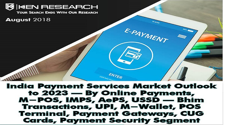 Growth of Payment Gateway India, Future Growth India Payment