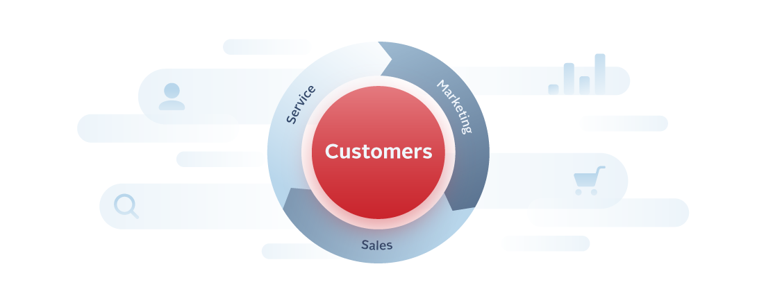 Why You Should Change From A Marketing Funnel to a Flywheel