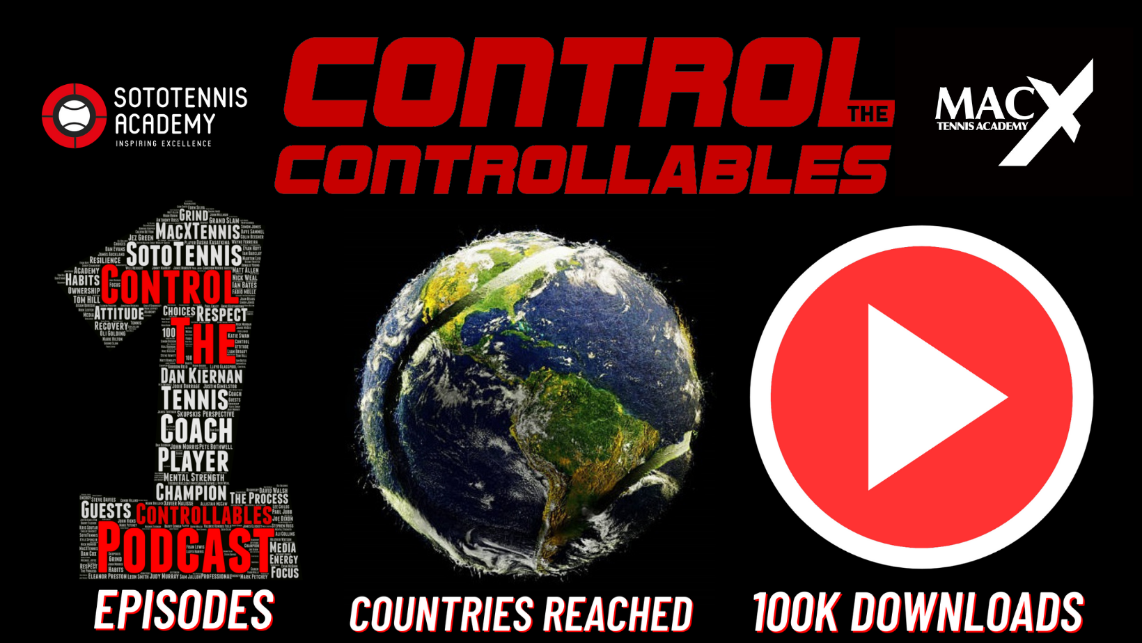 100th Episode, 100 Countries Reached, 100K Downloads for Control the Controllables Podcast