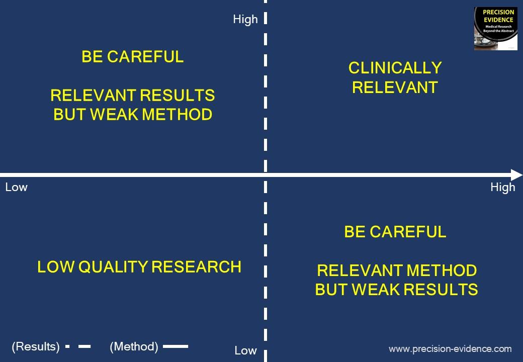 Clinical Relevance Precision-Evidence.com