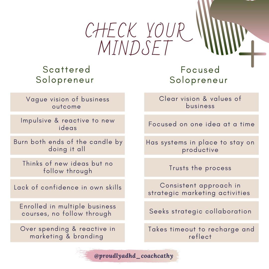 ADHD - scattered vs. Focused solopreneur