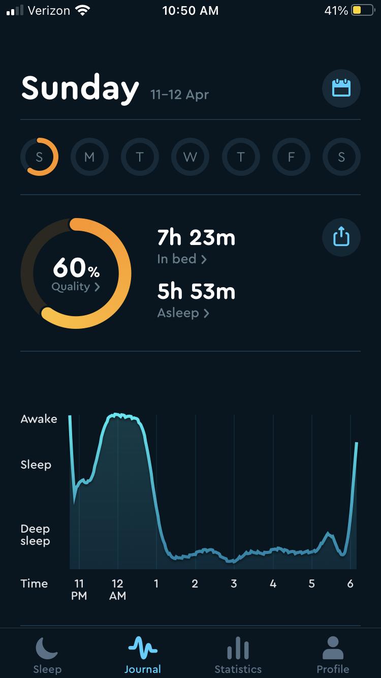 Sleep cycle sleep stats