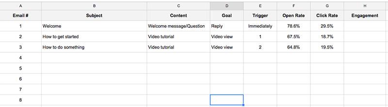 Autoresponder sequence spreadsheet