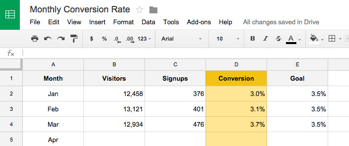 Track your monthly conversion rate