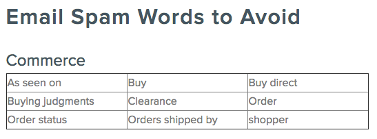 Words that trigger spam filters