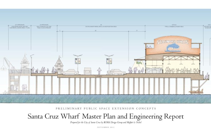 Wharf Master Plan Environment Impact Report Scoping Session