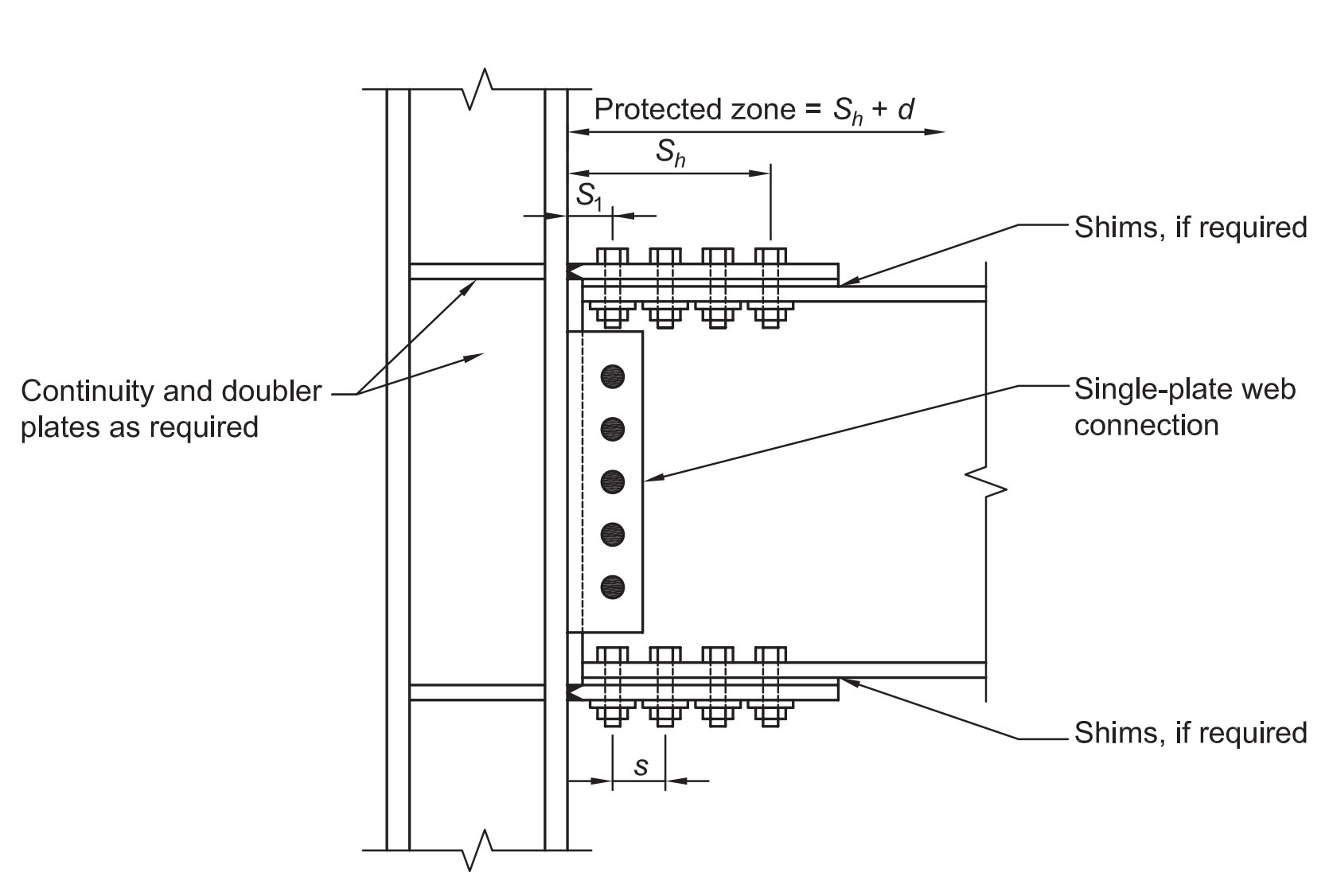 After the 1994 Northridge earthquake, new building standards were established for connecting steel beams. Pictured above are different types of connections approved by the American Institute of Steel Construction to better weather seismic shaking.