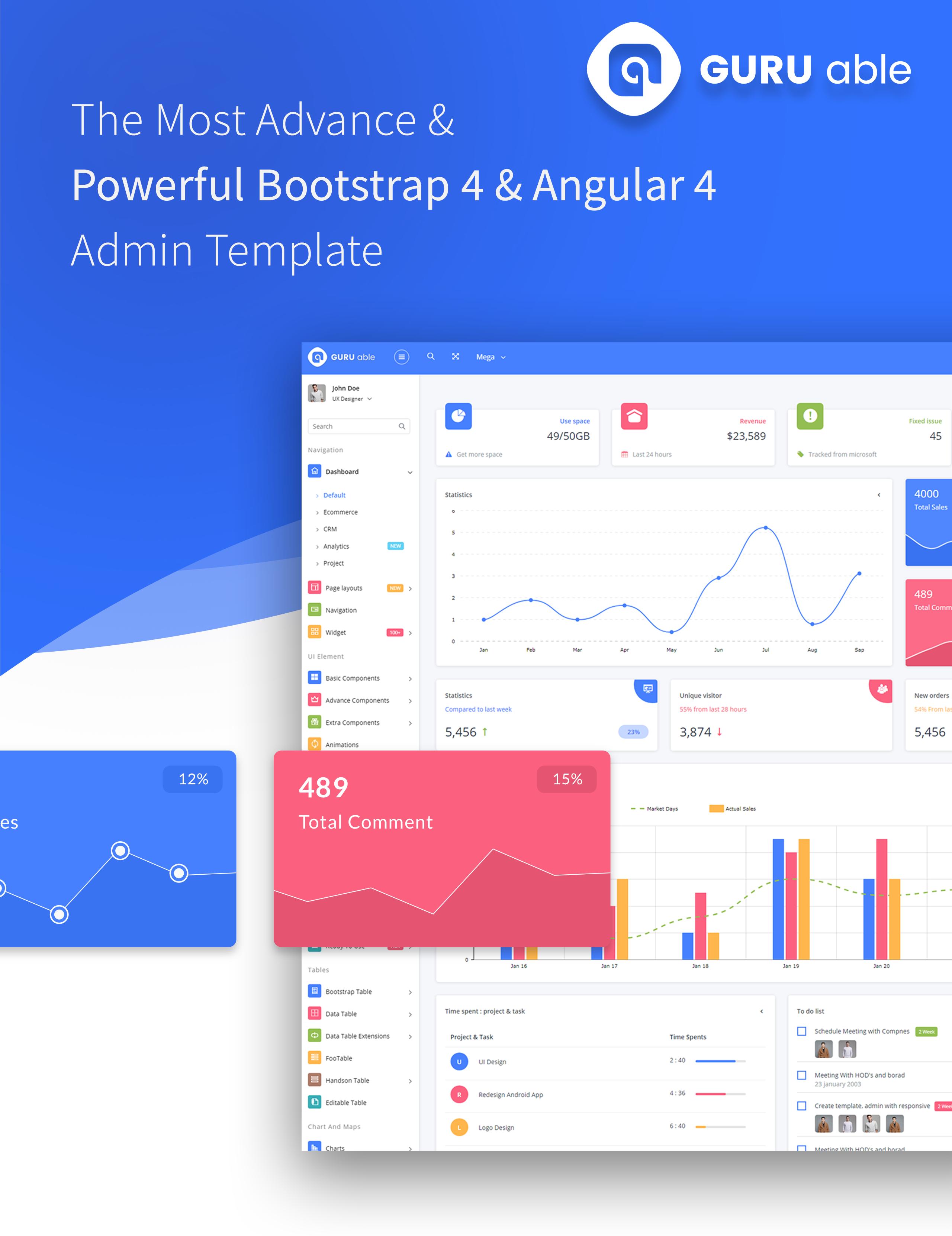 Guru Able Bootstrap 4 + Angular 4 Pure Typescript Version Admin Template