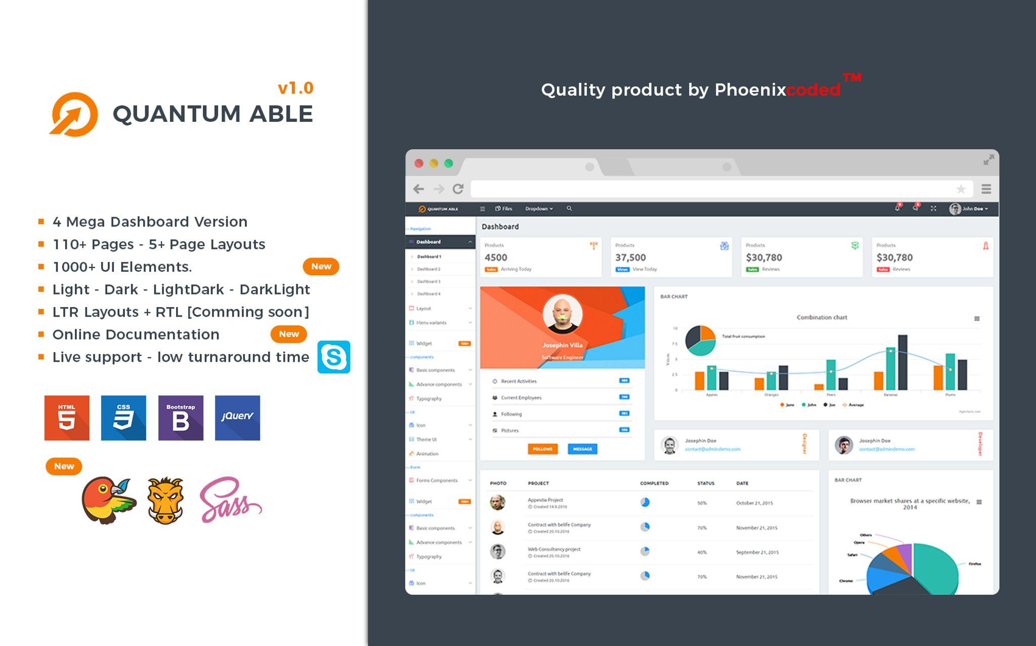 Responsive Yazılım Şirketi  Yönetici Şablon Büyük Ekran Görüntüsü