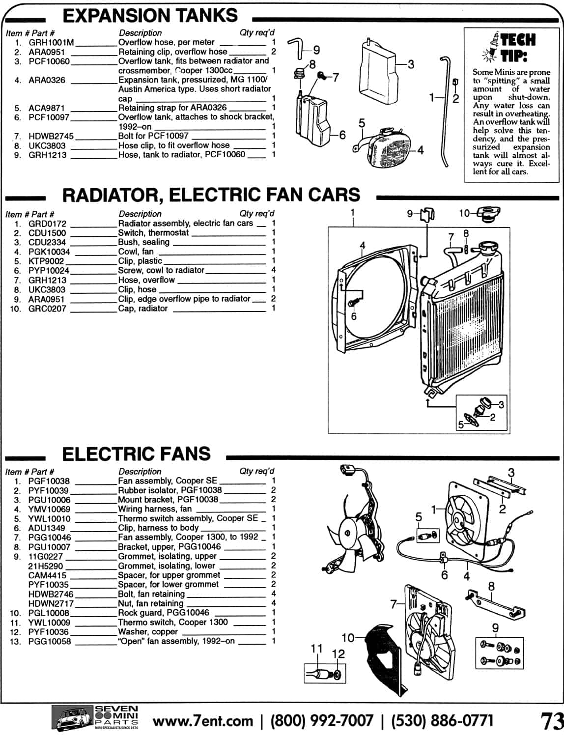 Reservoirs Electric Fans Pg 73 Radiator Wiring Harness Heater Ventilation 77
