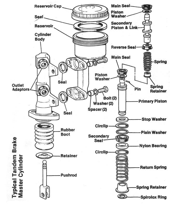GRK1019 diagram