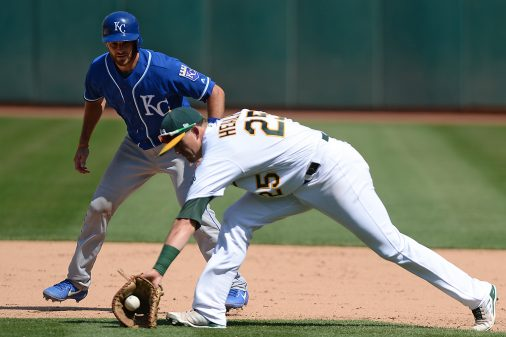 Kansas City Royals vs Oakland Athletics