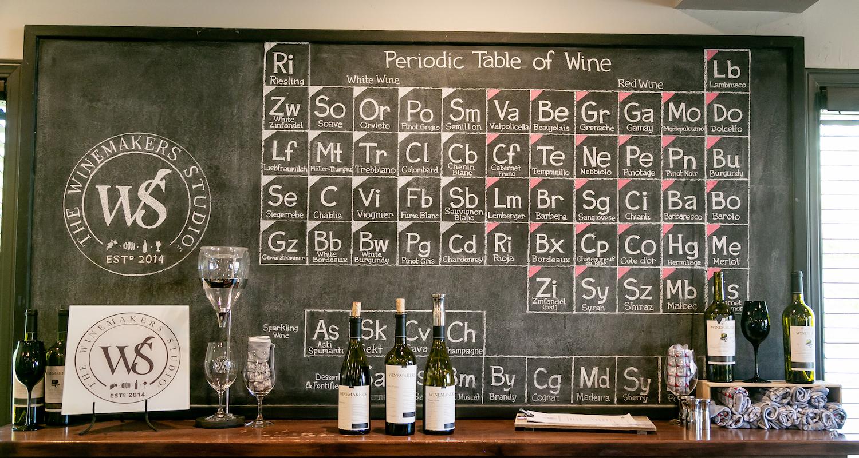 Wente, winery, Wente winery, Livermore, Zinfandel, winemaker, blending program, California, The Press