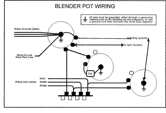 strat wiring diagram blender pot wirdig strat wiring diagram blender pot strat standard wiring