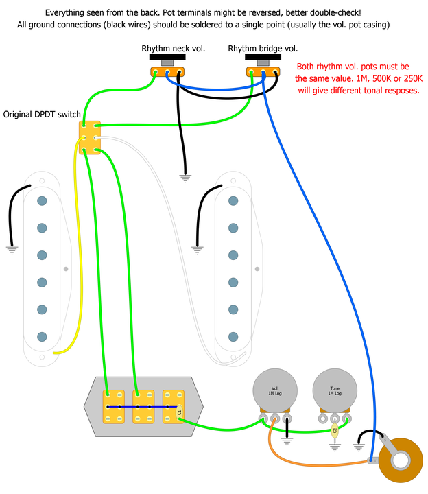 Surfguitar101 forums help needed with wiring for a jaguar heres the wiring diagram asfbconference2016 Image collections